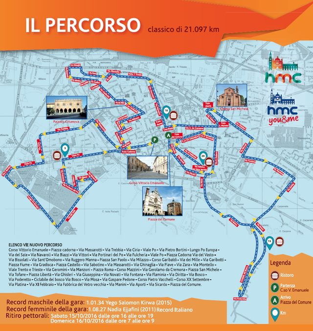 HMC-Percorso2016-mini